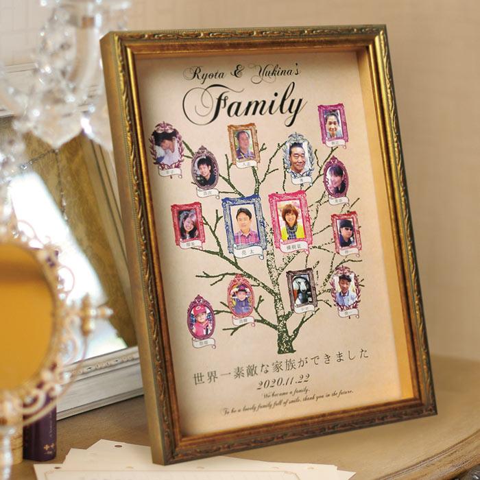 ファミリーツリー(家系図)両親へのプレゼント