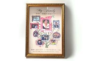 家族の歴史、ファミリーツリーを古希祝いに