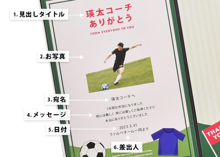 寄せ書きメッセージボード「サッカー」名入れ項目