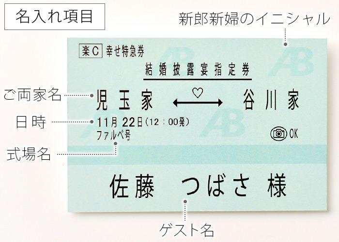 新幹線チケット風席札名入れ項目説明図
