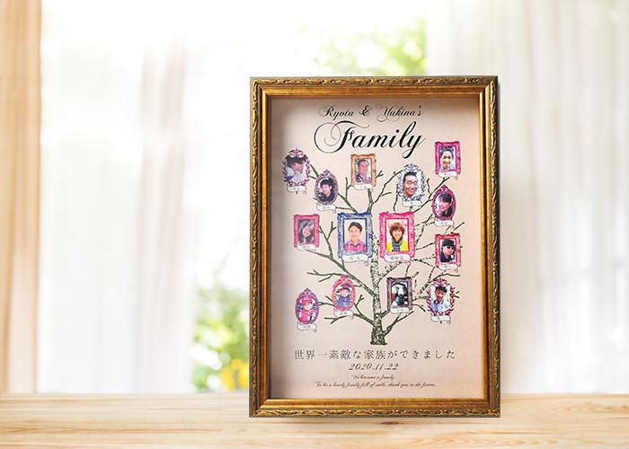 「ファミリーツリー」(家系図)