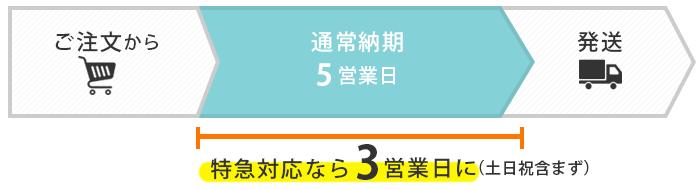 お急ぎ対応最短3営業日