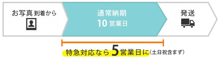 お急ぎ対応最短5営業日