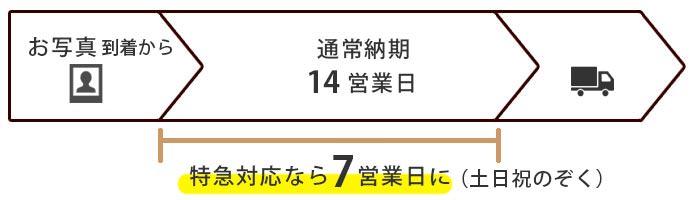お急ぎ対応最短7営業日