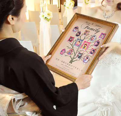結婚式両親プレゼント