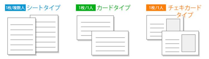 芳名帳は大きく分けて3タイプ+寄せ書きタイプが一般的