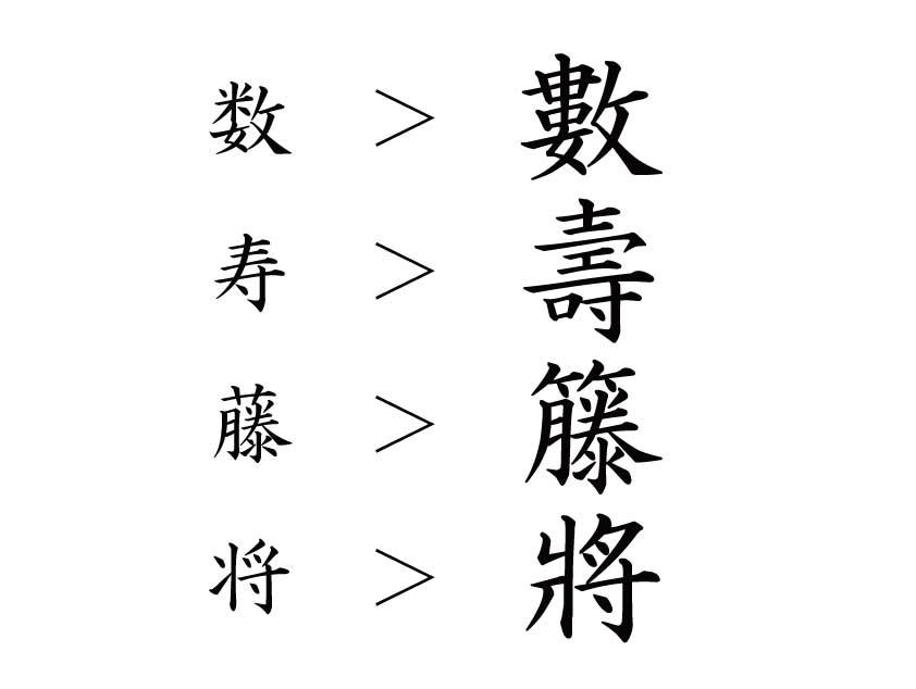 なかなか 漢字
