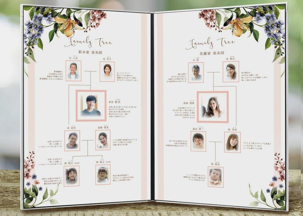 家族の縁と絆をあらわす感動アイテム 家系図/ファミリーツリーブック