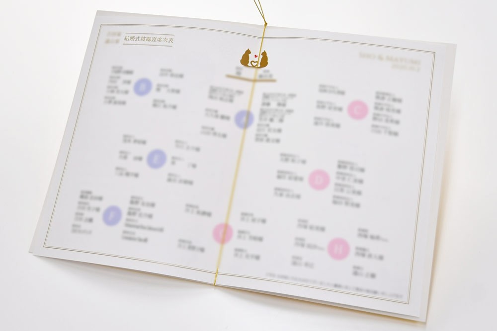 タウンページ風プロフィール表
