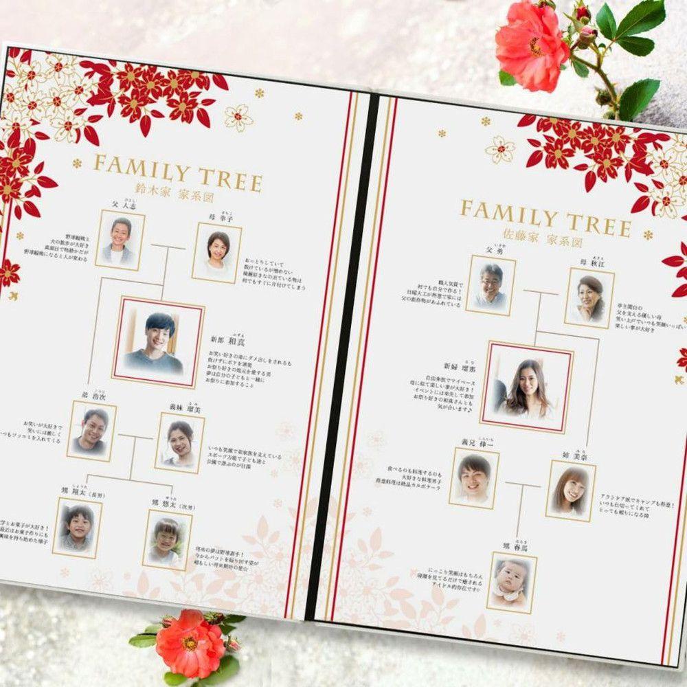 家族の縁と絆をあらわす感動アイテム家系図/ファミリーツリーブック