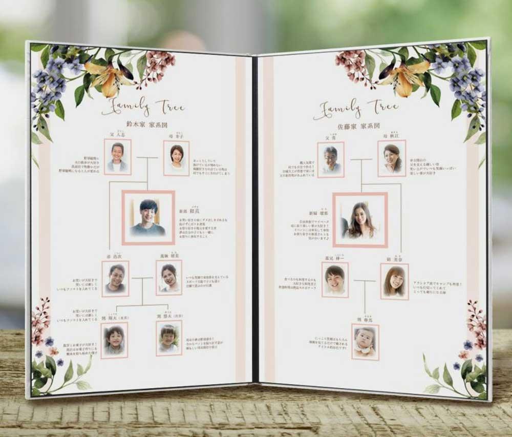 顔合わせ会や結婚式で贈る・飾る、感動の記念品になる家系図ブック